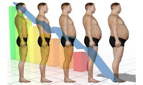 как похудеть при варикозе в домашних условиях